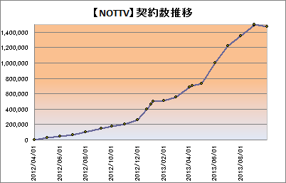 NOTTV20130930.png